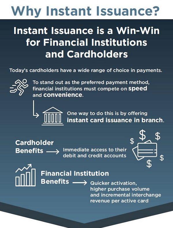 infographic – instant issuance