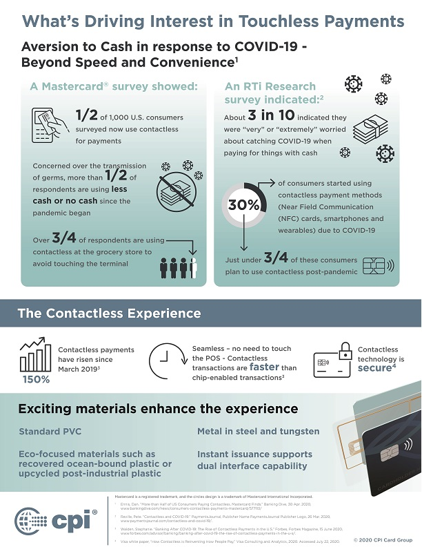 dual interface infographic image